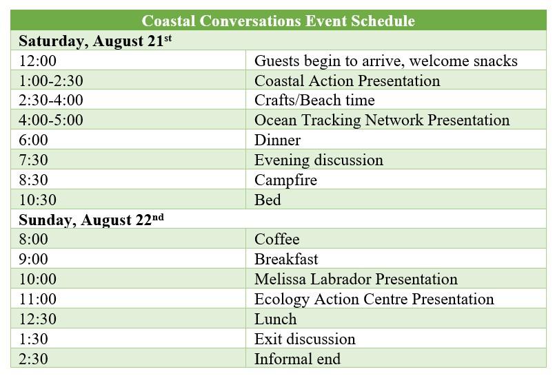 Coastal Conversations Workshop - Event Schedule - August 21 & 22, 2021